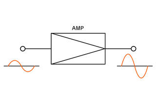 How to Use the Amplifier and Its Notes