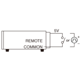 The Basics of Analog Remote Control (Updated on July 30th, 2020)
