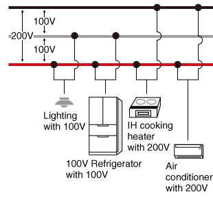 How to connect in Three-phase wiring