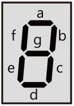 Segment names of 7-segment LED