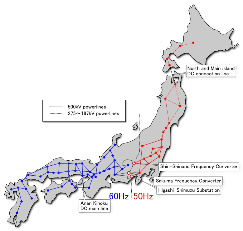 Commercial power frequency in Japan