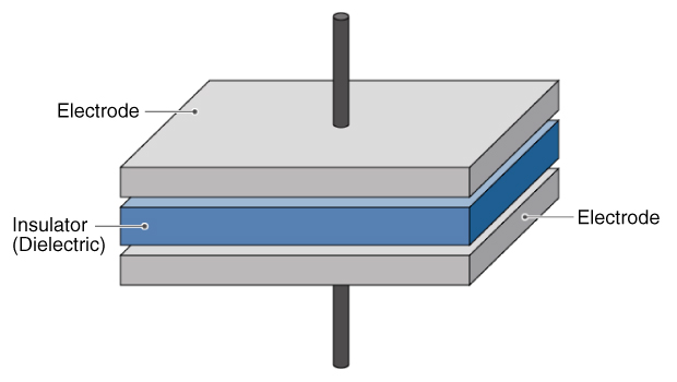 image for capacitor construction