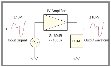 This is the image of circuit to amplify input signal.