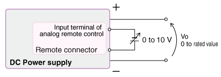Diagram using external voltage