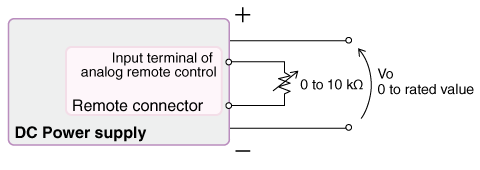 Diagram in current source mode with external resistance