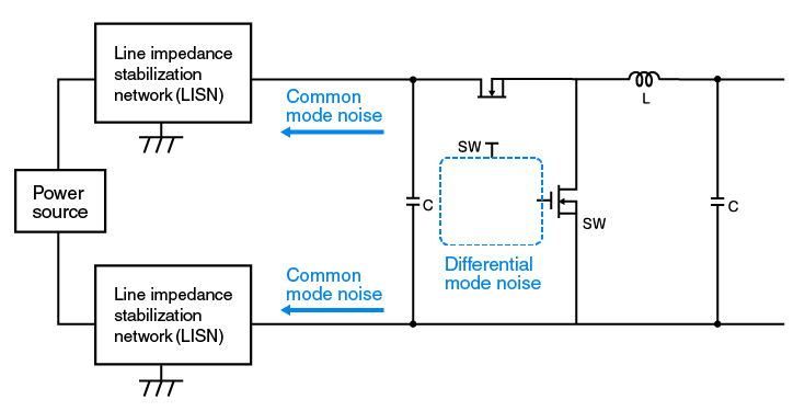 Differential Mode Noise and Common Mode Noise