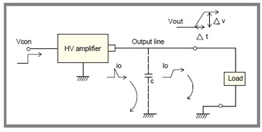 A conceptual diagram of leak current of High Voltage amplifier.
