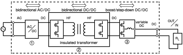 This image is regenerative power supply configuration of general single phase.