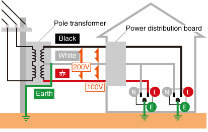 Single-phase three-wire
