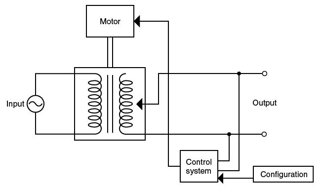 Circuit of Variable Autotransformer