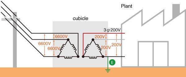 Three-phase AC