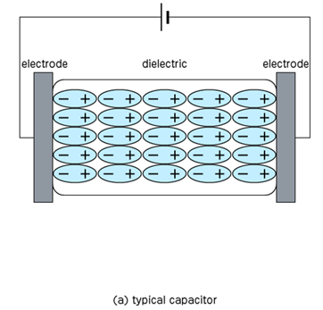 This image is schematic of Electric typical capacitor