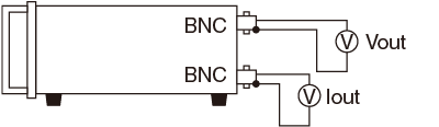 OUTPUT MONITOR BNC receptacle  *