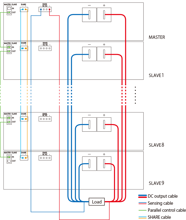 Connection Diagram with MASTER/SLAVE