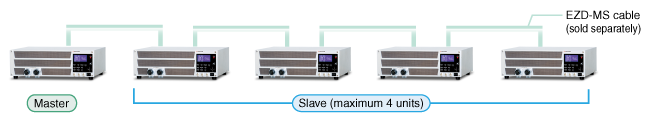 Master/slave control with EZD-MS cable