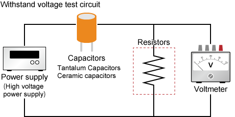 The method of Withstand voltage test circuit